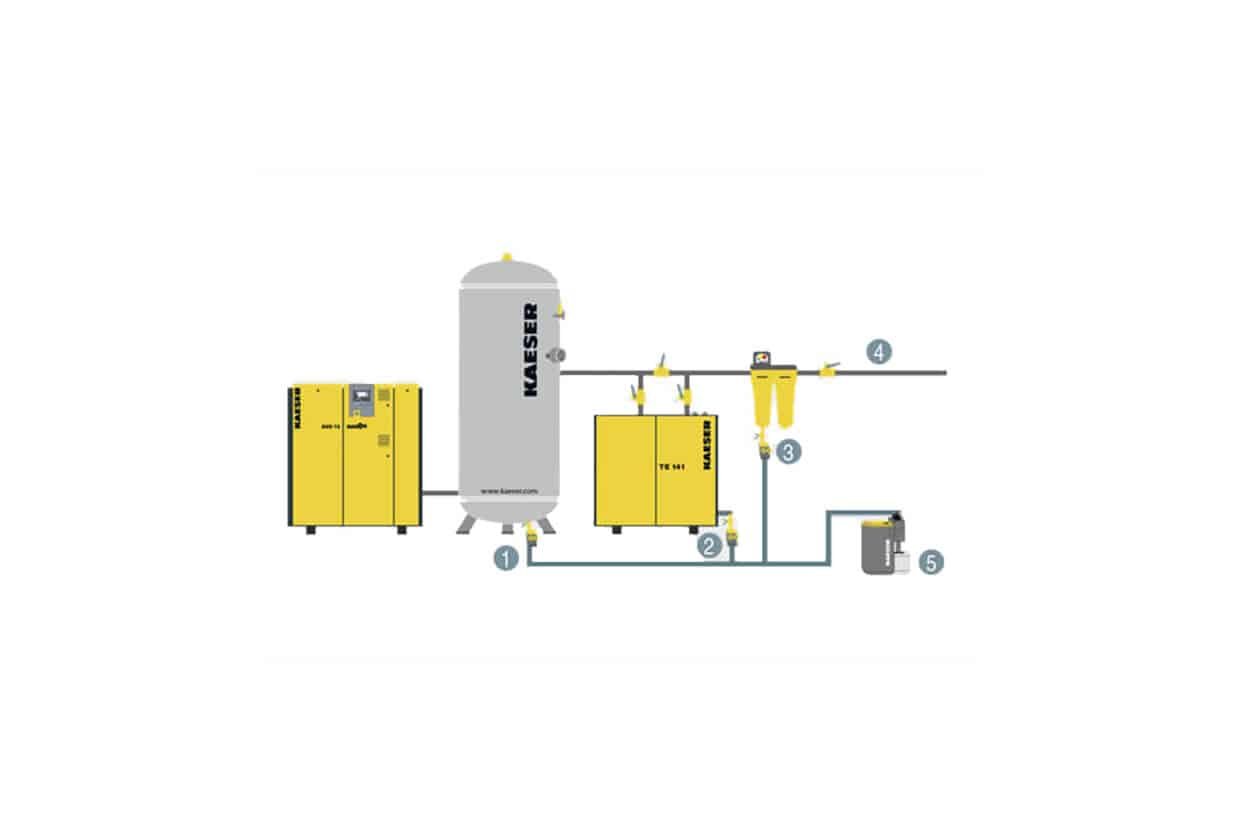 Oil Disposal treatment for air compressors