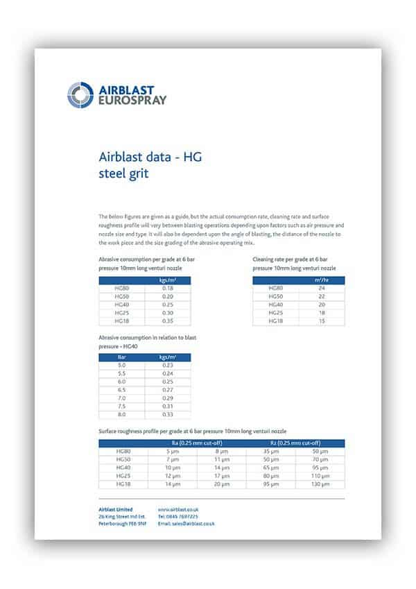 Abrasives Guide for HG Steel Grit