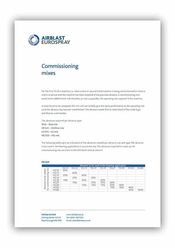 Commissioning Mixes Guide
